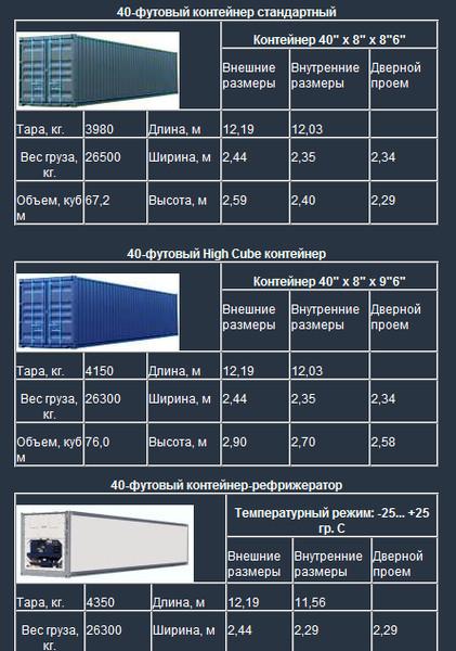 СХЕМА ЗАГРУЗКИ КОНТЕЙНЕРА.png